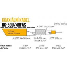 Lexi-NET Koaxiální kabel RG-59U/48FAS 5 mm, trojité stínění, impedance 75 Ohm, PVC, bílý, cívka