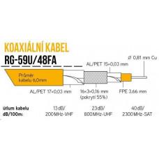 Lexi-NET Koaxiální kabel RG-59U/48FA 6 mm, trojité stínění, impedance 75 Ohm, PE venkovní, černý