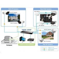 Planet FNSW-1600P PoE switch 16x 10/100Base-TX, 802.3af, výkon až 125W