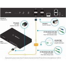 UBIQUITI UBNT UFiber Instant GPON ONU optický modul