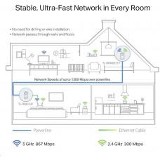 TP-LINK TL-WPA8631PKIT AV1300 Gb průchozí AC1200 Powerline WiFi kit (2ks)