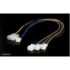 AKASA PWM Splitter - Smart Fan Cable