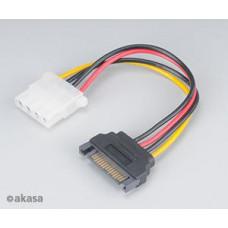 AKASA Adaptér SATA na 4pin Molex - 15 cm